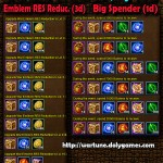 Wartune Events 20 July 2015