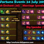Wartune Events 24 July 2015