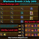 Wartune Events 3 July 2015