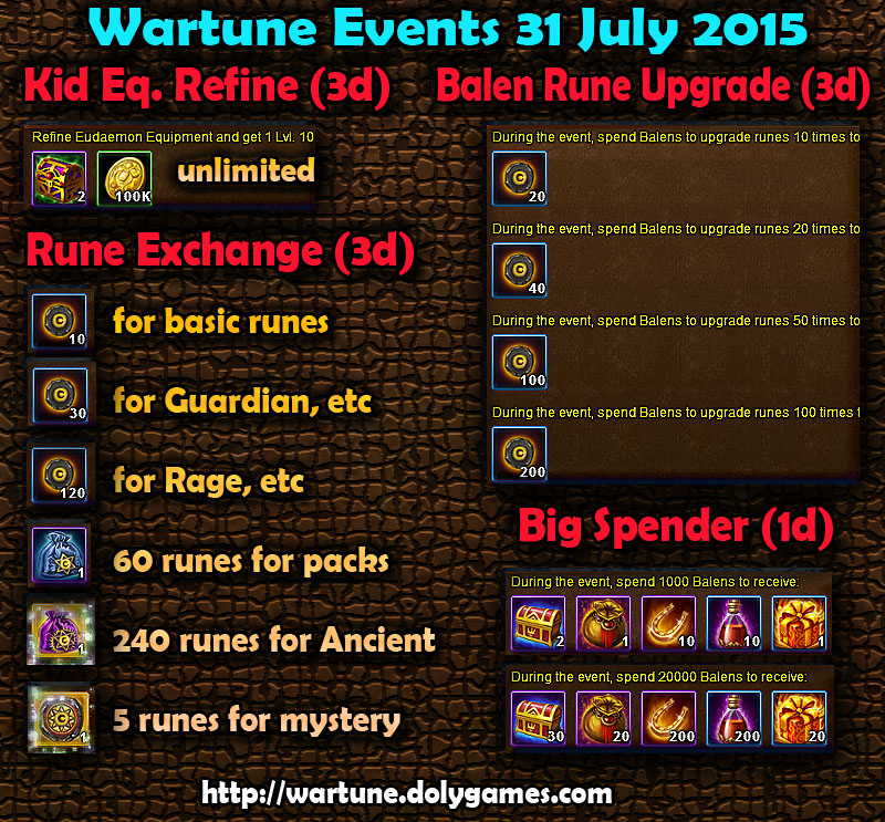 Wartune Events 31 July 2015