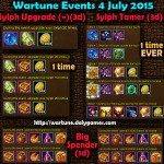 Wartune Events 4 July 2015
