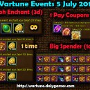 Wartune Events 5 July 2015