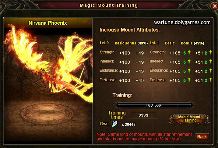 Magic Mount Training Level 0