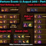 Wartune Events 12 August 2015 - Part 1