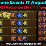 Wartune Events 17 August 2015