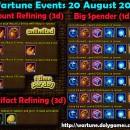 Wartune Events 20 August 2015
