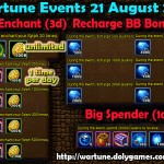 Wartune Events 21 August 2015