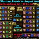 Wartune Events 24 August 2015