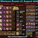 Wartune Events 27 August 2015