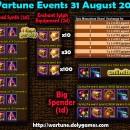 Wartune Events 31 August 2015