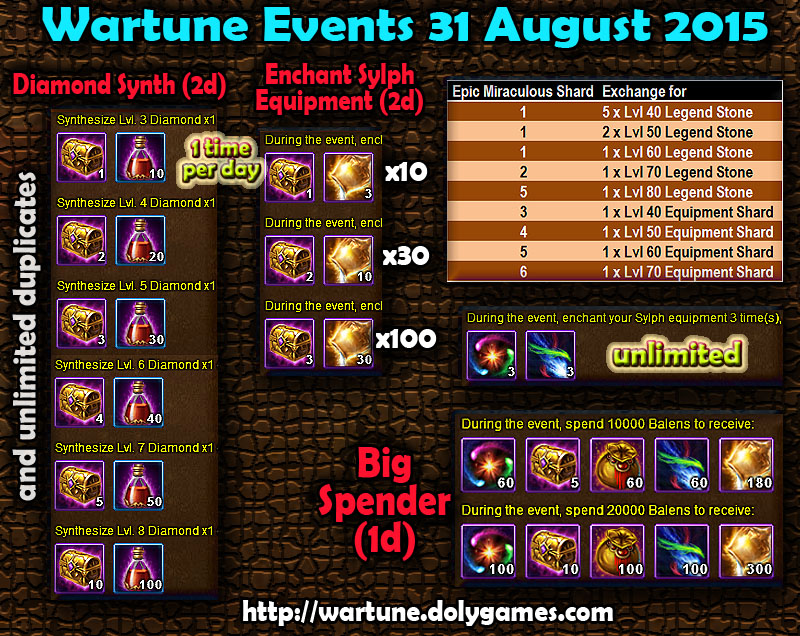 Wartune Events 31 August 2015
