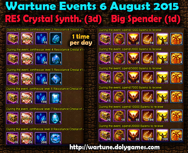 Wartune Events 6 August 2015