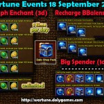 Wartune Events 18 September 2015
