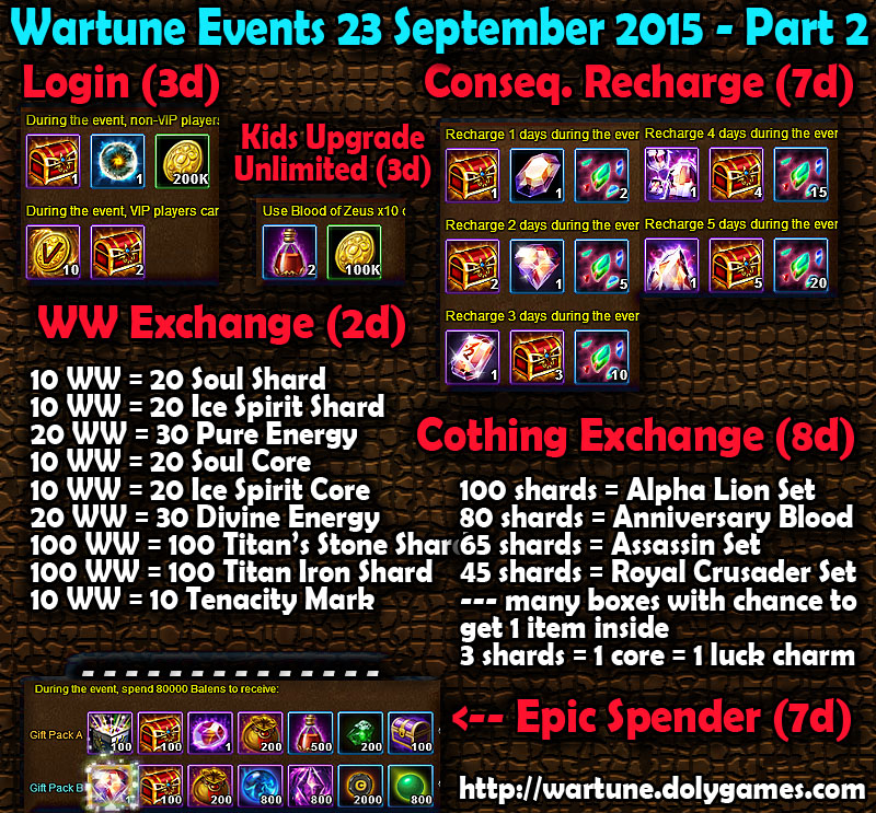 Wartune Events 23 September 2015 - Part 2