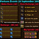 Wartune Events 25 September 2015