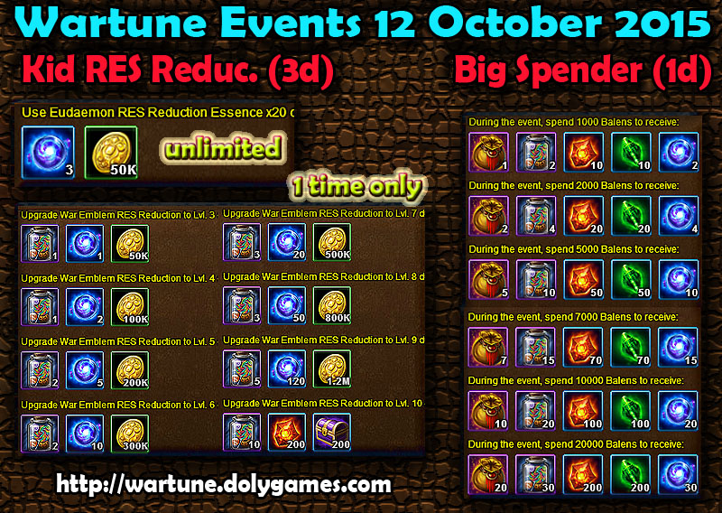 Wartune Events 12 October 2015