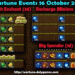 Wartune Events 16 October 2015
