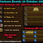 Wartune Events 23 October 2015
