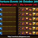 Wartune Events 30 October 2015