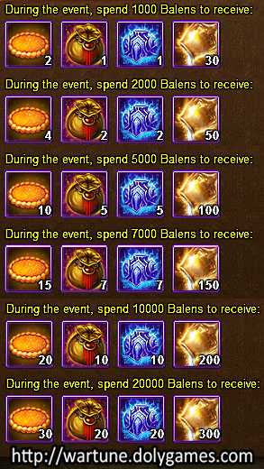 Big Spender - Wartune Events 16-17-18 November 2015