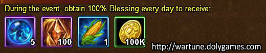 Blessing Wheel - Wartune Events 12 November 2015