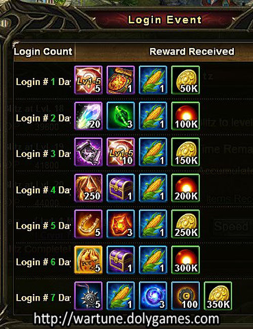 Login Event - Wartune Events 12 November 2015