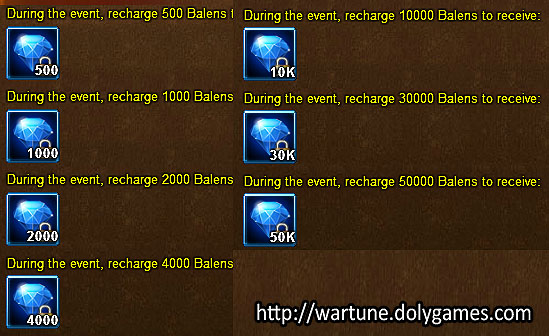 One time recharge unlimited - Wartune Events 14 November 2015
