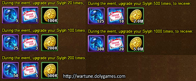 Sylph Upgrade daily - Wartune Events 22 November 2015