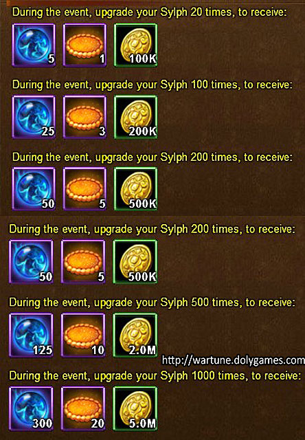 Sylph Upgrade daily rewards - Wartune Events 12 November 2015