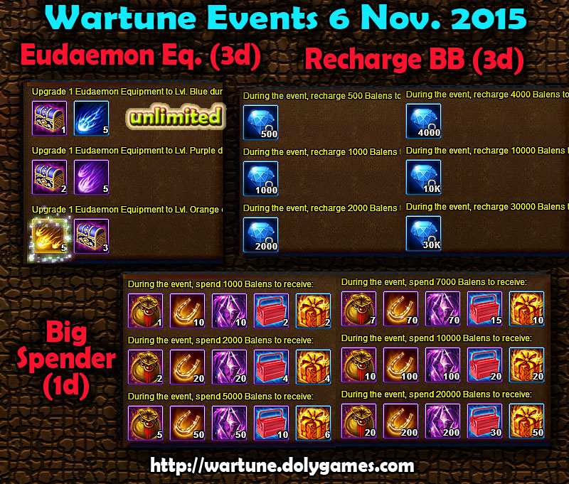 Wartune Events 6 November 2015