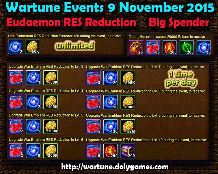 Wartune Events 9 November 2015