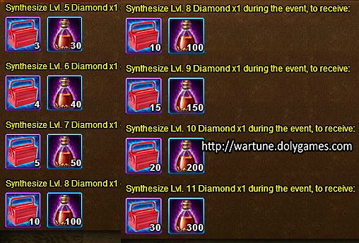 diamond synth - Wartune Events 7 November 2015
