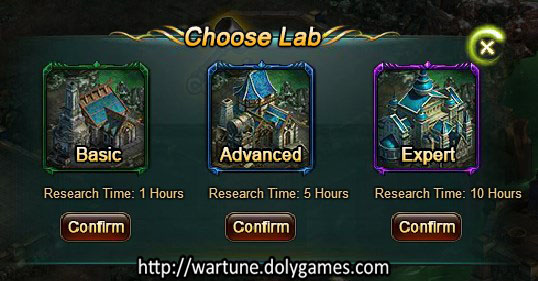 Henna Lab lab types Wartune