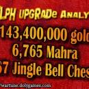 Sylph Upgrade Rewards Analysis – 10 Dec 2015