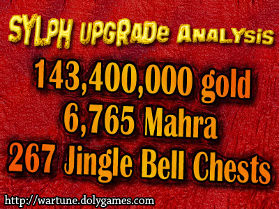 Sylph Upgrade Rewards Analysis - 10 Dec 2015