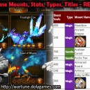 All Wartune Mounts, Stats, Types, Titles – REFERENCE