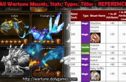 All Wartune Mounts, Stats, Types, Titles - REFERENCE - featured