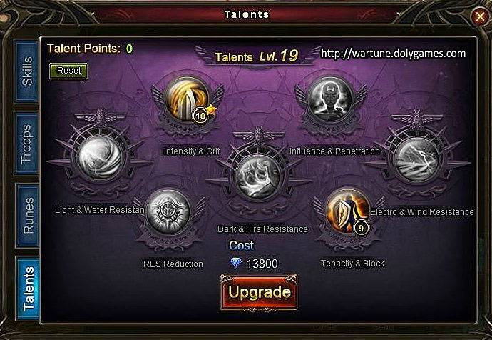 Knighthood Talent Costs Level 20