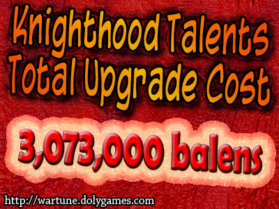 Knighthood talents total cost to Level 70