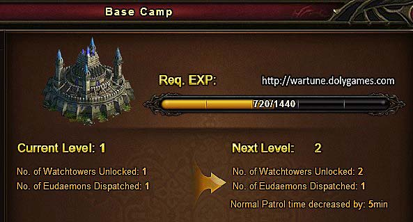 [Patch 5.6] Eudaemon Patrol Base Camp Level