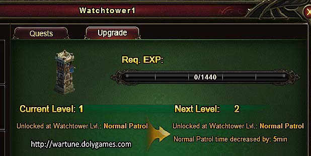 [Patch 5.6] Eudaemon Patrol Watchtower Level