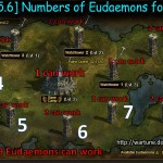 [Patch 5.6] Numbers of Eudaemons for Patrol