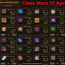 Class Wars 12 April 2016