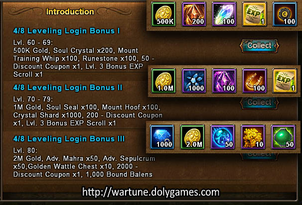 Leveling Login Bonus 1+2+3 on 8 Apr 2016