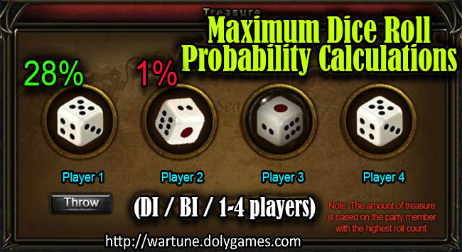 Maximum Dice Roll Probability Calc