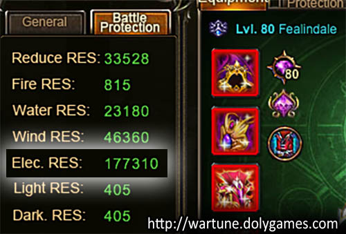 177310 Electro RES Wartune