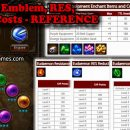 Eudaemon Level, War Emblem, RES, Equipment Upgrade Costs – REFERENCE