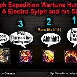 Fire and Electro Sylph Skills Comics Cosmos