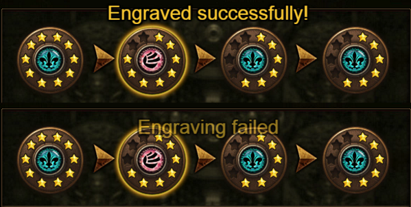 Wartune Patch 6.1 Tattoo Engraving Success and Failure