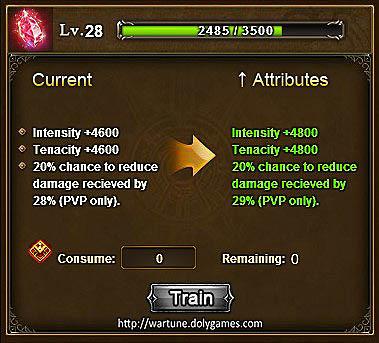 Tenacity (Fate) level 28